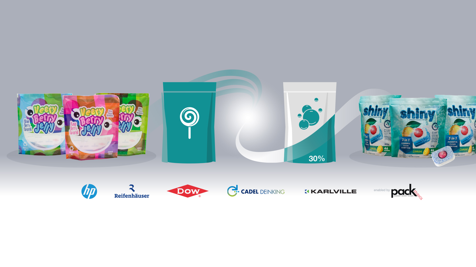 """R-Cycle complements cooperation project for a pioneering """"pouch-to-pouch"""" recycling concept"""